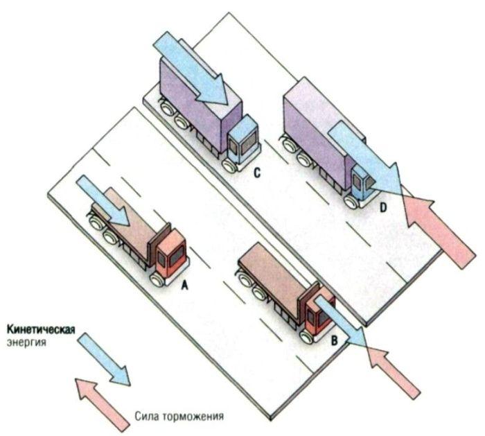 Рисунок Кинетическая Энергия в Научно ...: nts.sci-lib.com/pictures000399.html